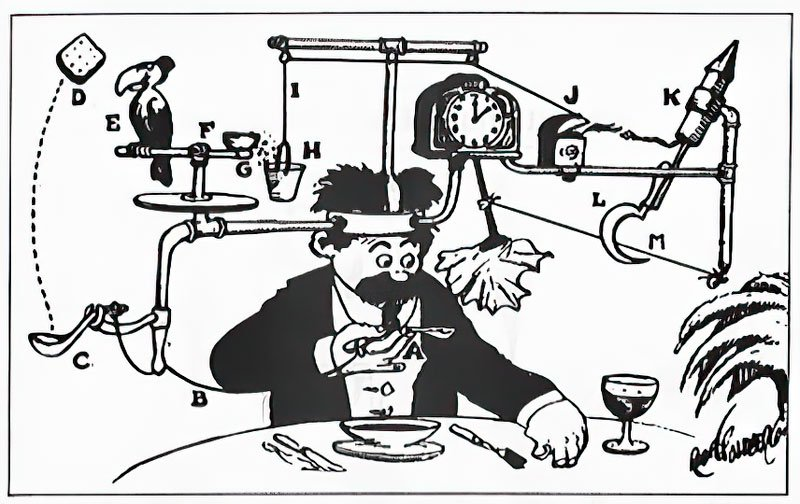 Photo of a Rube Goldberg Cartoon.